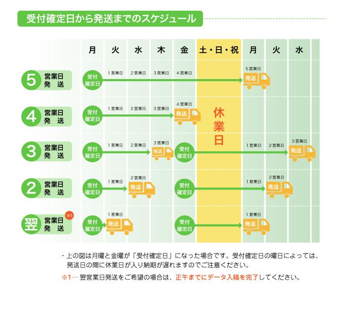 image_noukikeisan
